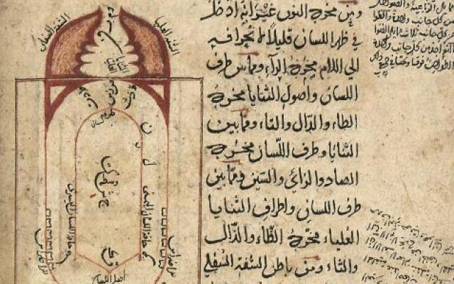Al-Sakkaki, Yusuf ibn Abi Bakr ibn Muhammad, Miftah al-'ulum [The Key to the Sciences] St John's College, MS 122